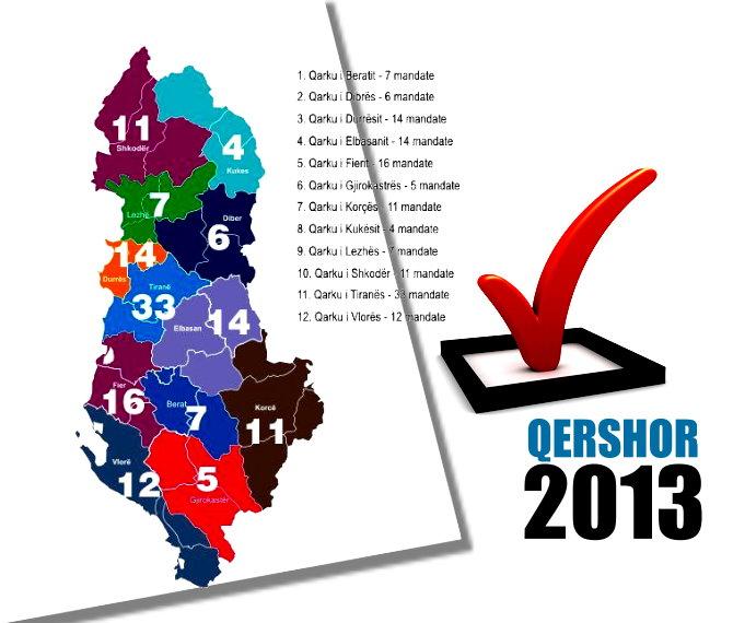 Zgjedhjet politike - 23 qershor 2013