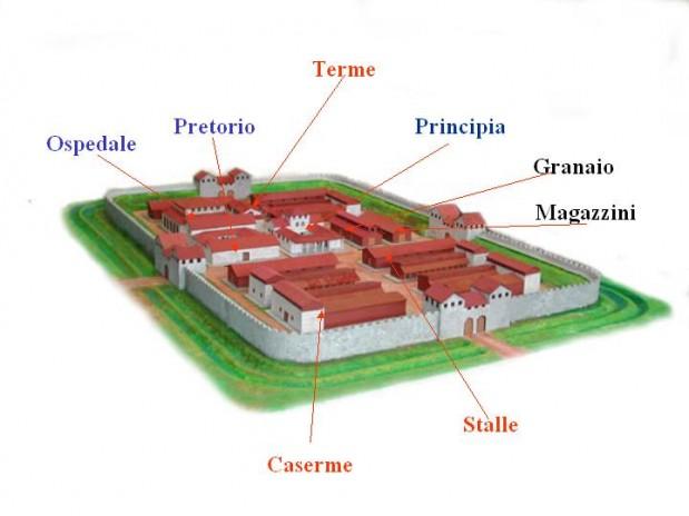 Një model castrum romak