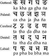 Sanskritishtja