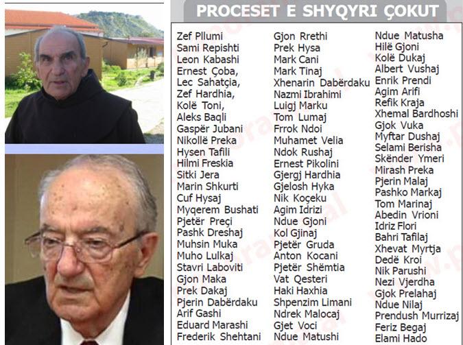Lista e te torturuarve nga Shyqyri Coku