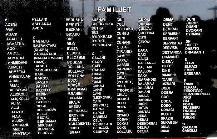Lista emrore e Familjeve të Interrnuara.(a-g)