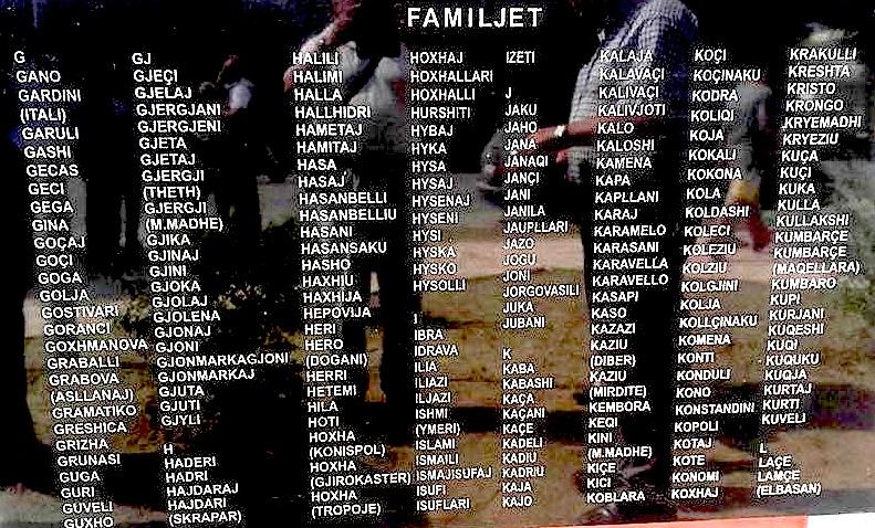 Lista emrore e Familjeve të Interrnuara.(g-l)