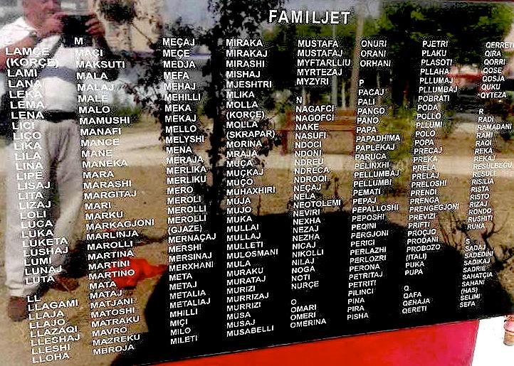 Lista emrore e Familjeve të Interrnuara.(l-s)