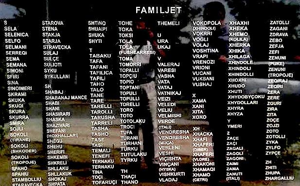 Lista emrore e Familjeve të Interrnuara.(s-zh)