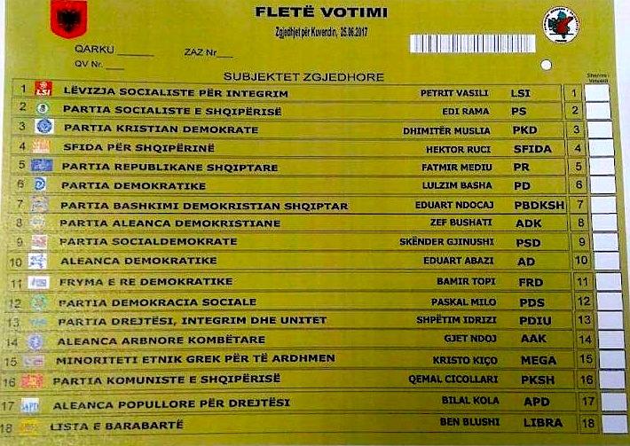 Fleta e Votimit - 25 Qershor 2017