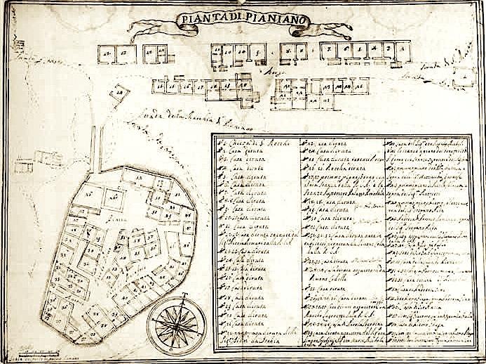 Harta e Kështjellës Pianiano - Viti 1768