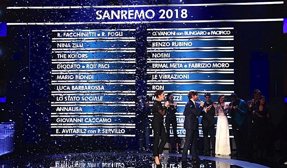 Skena dhe konkuruesit e Sanremos 2018