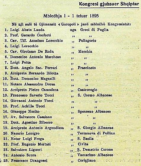 Lista e 25 pjesmarrësve në Kongresin Gjuhësor Shqiptar, i mbajtur më 1 tetor 1895 në Koriliano (Coriliano Calabro), Provinca e Kozencës - Itali.