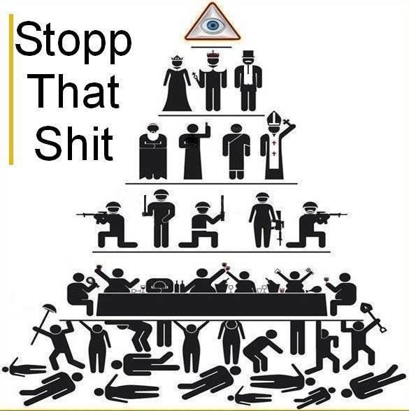 Piramida njerëzore e shfrytëzimit