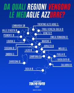 Medaljet e Italise - Tokyo 2020 - Simbas Krahinave Italiane